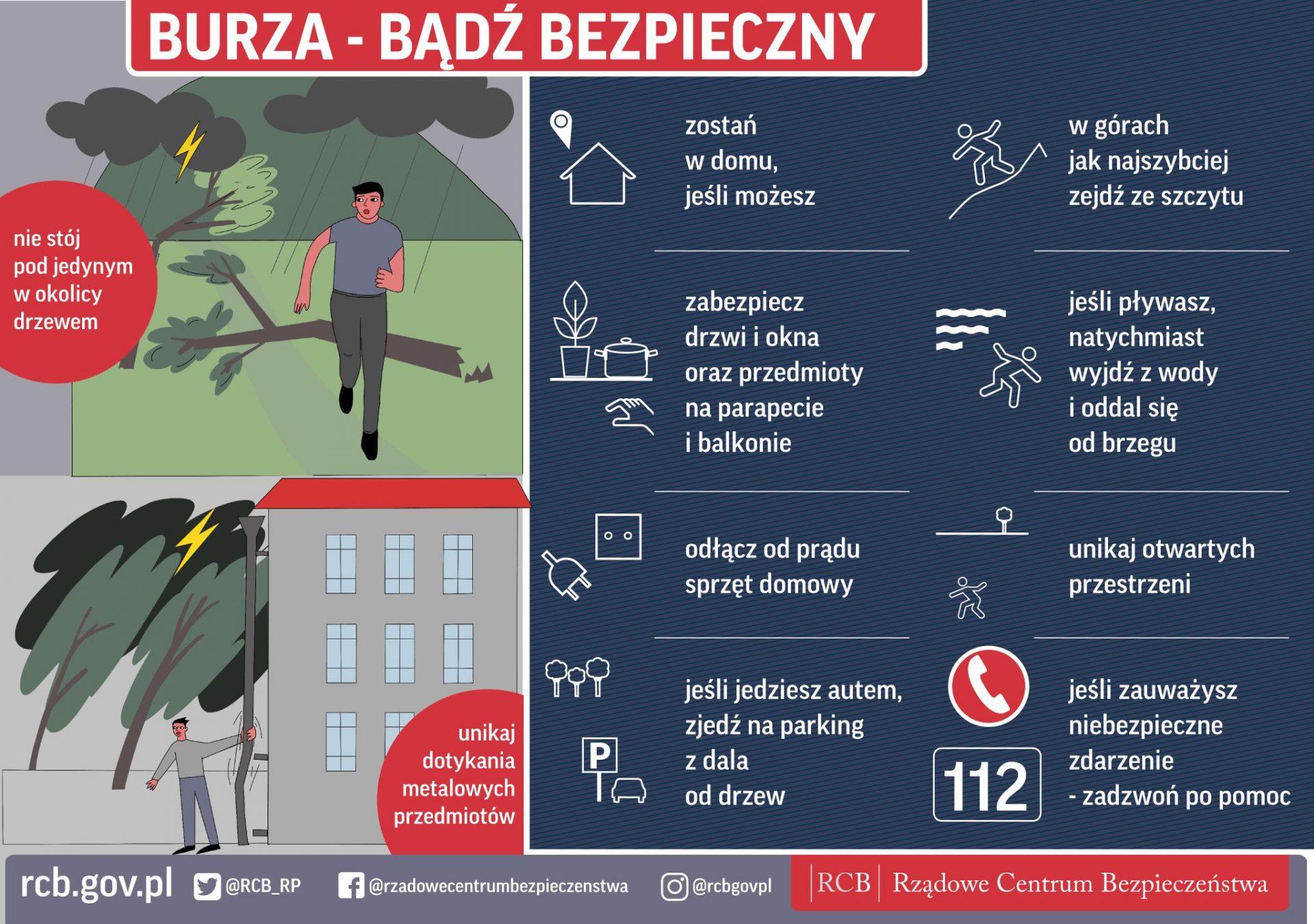 Bądź bezpieczy w czasie burzy - opis na infografice znajduje się poniżej.